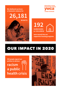 Impact Report front